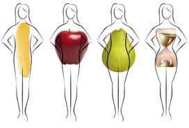 Как правильно подобрать одежду по фигуре (рис. 6)